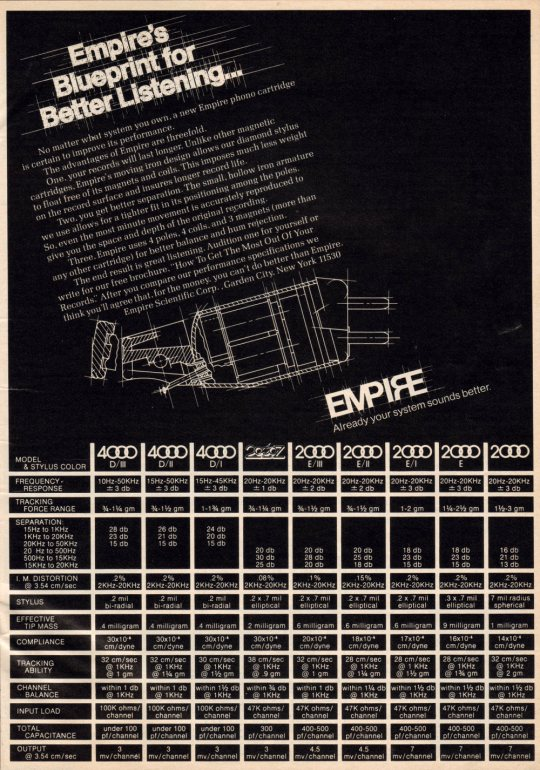 Empire Cartridges-1000
