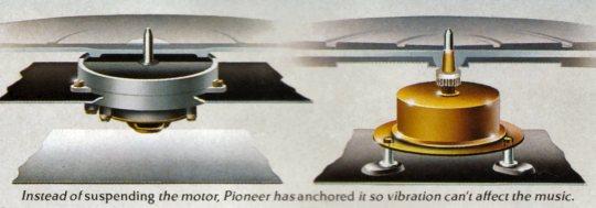 Pioneer PL-518 Motor
