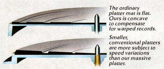Pioneer PL-518 Platter