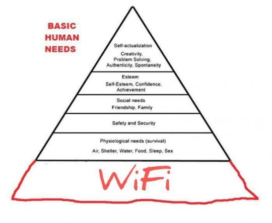 Maslow's WiFi Hierarchy