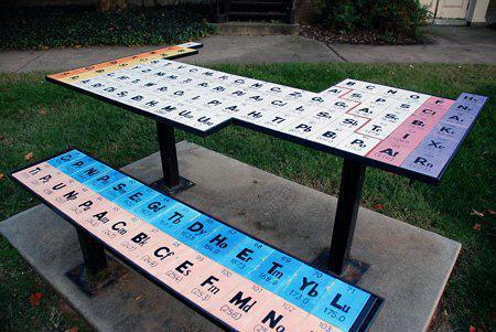 Periodic Picnic Table