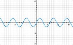 Sine Wave - Low