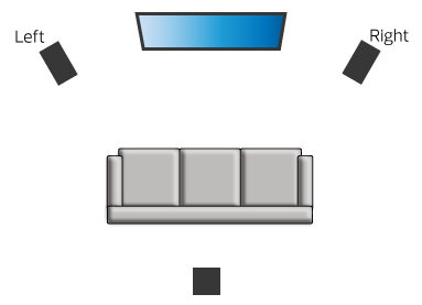 Living Room Speaker Arrangement