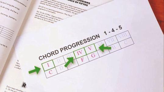 145 Chord Chart v2