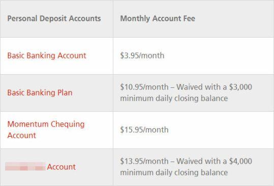 Bank Service Fees